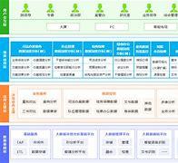 产品核心数据指标 的图像结果