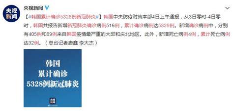 韩国疫情最新消息情况:新冠肺炎感染与确诊人数/死亡病例-闽南网