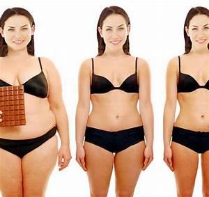 Как похудеть за неделю на 7 кг без таблеток диет