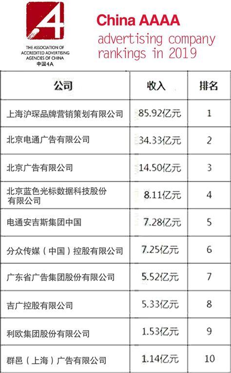 上海广告公司排名