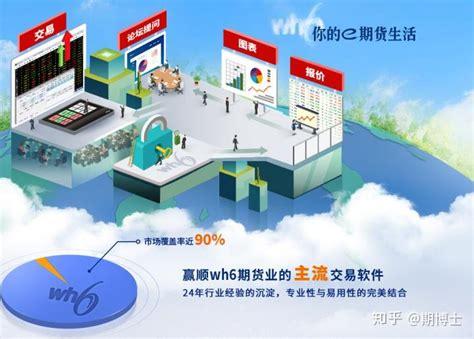 上海恒指国际期货app