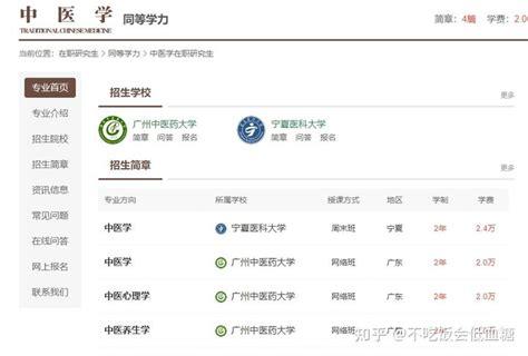 中医学在职研究生院校