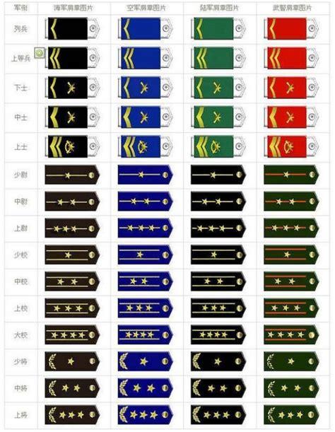 中国部队军衔