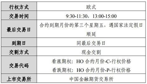 中国金融期货交易所结算细则