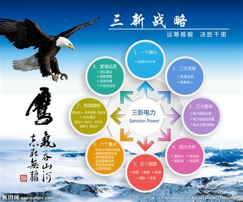 公司发展战略目标