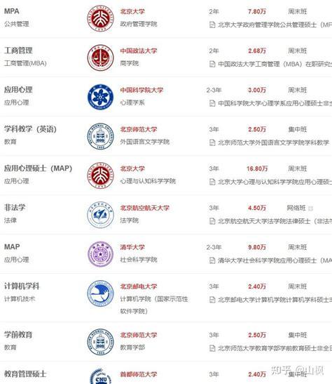 北京在职研究生院校一览表