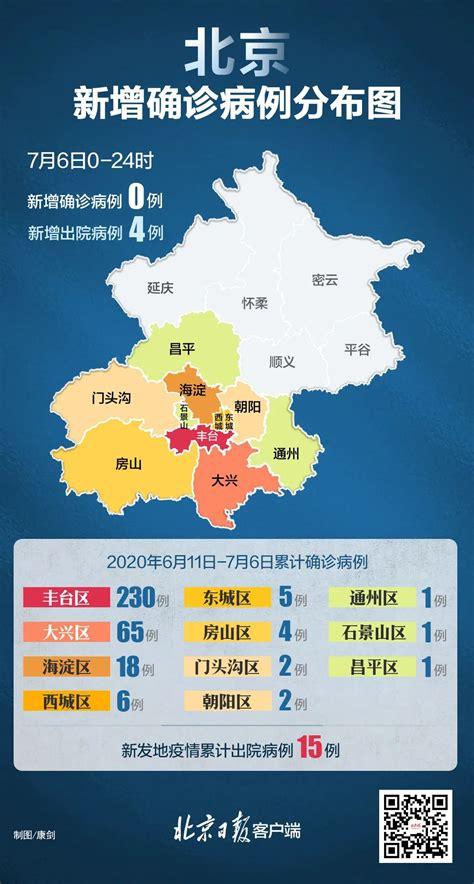 北京大兴一地调整为高风险地区
