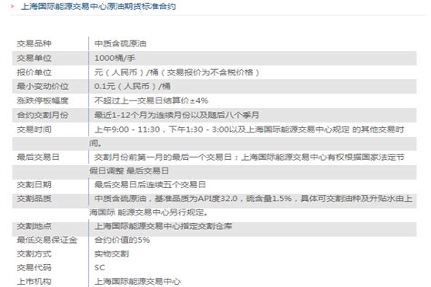 原油期货手续费多少钱一手