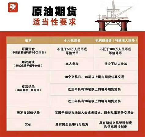 国内原油期货开户条件