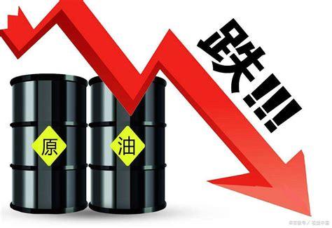 国际原油新闻