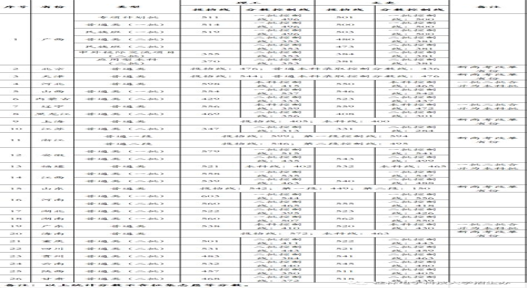 广西科技大学录取位次