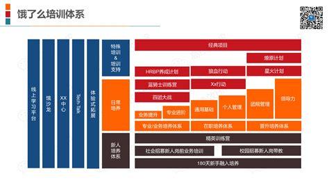 教育培训机构管理体系