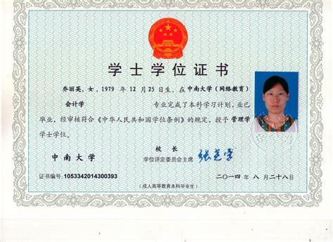 无学位证书可以报考在职研究生