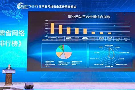 甘肃网络优化seo