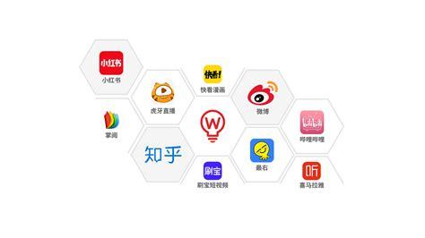 电商平台的产品推广方法