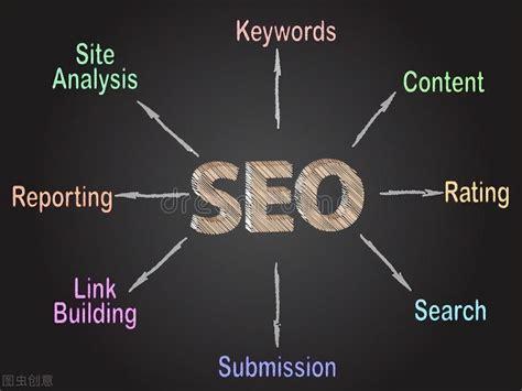 百度seo排名优化优惠