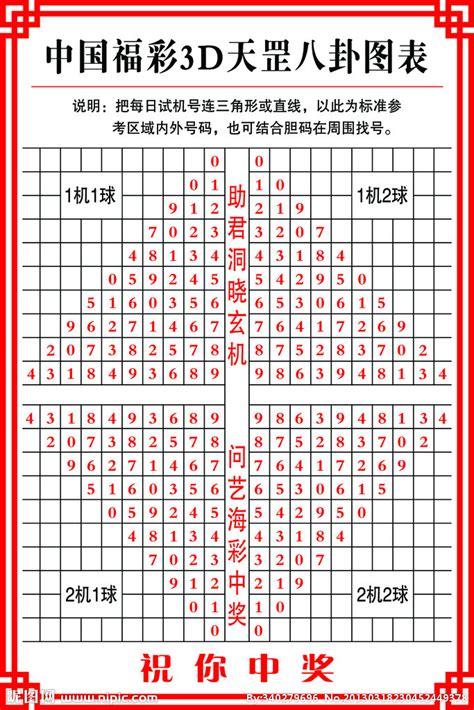 六爻测彩票