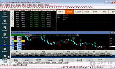 程序化交易软件