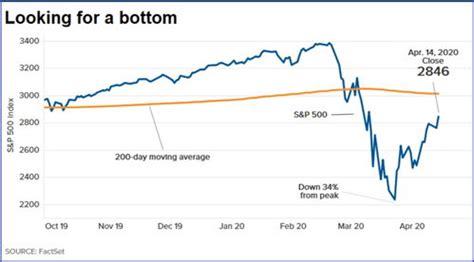 美国股指期货实时行情