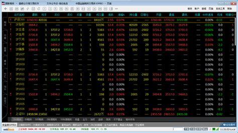 股指期货仿真交易软件
