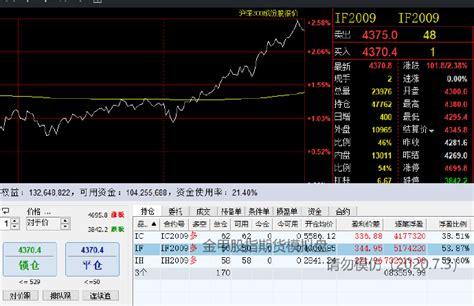 股指期货模拟盘软件