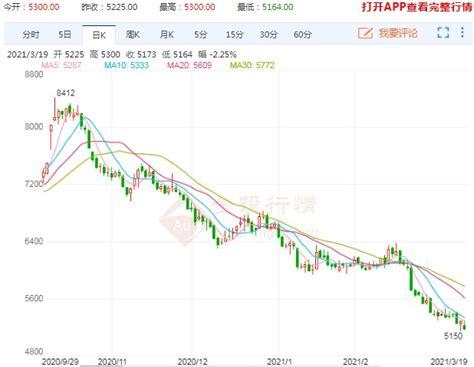 苹果期货网配图