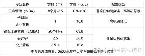辽宁在职研究生专业目录一览表