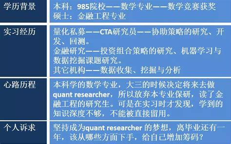 金融工程研究生就业
