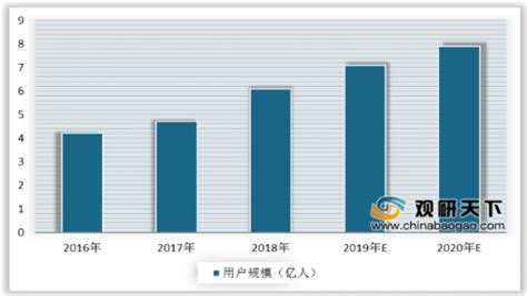 2020年中国电商行业分析报告
