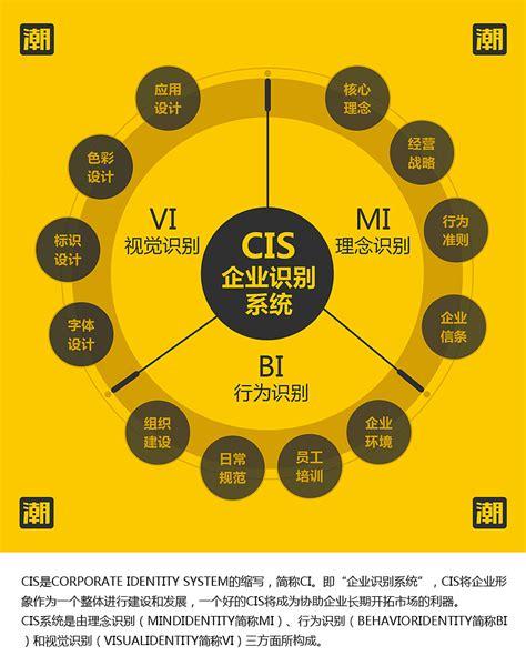 cis企业形象设计