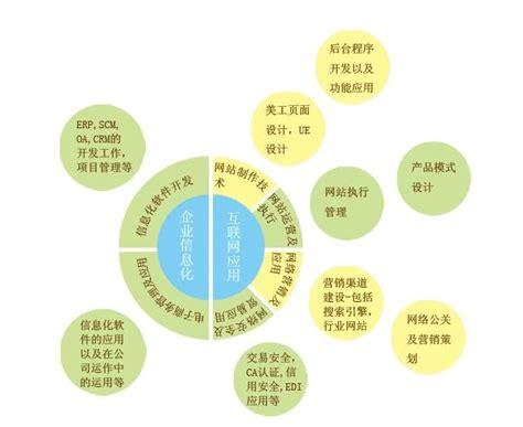 seo优化方案策划书