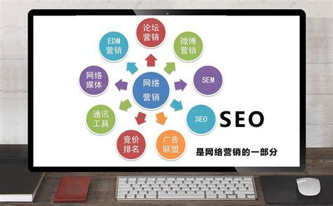 seo网络营销是什么