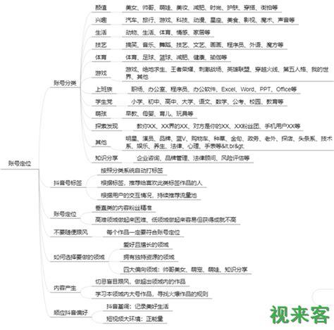 seo软件工具